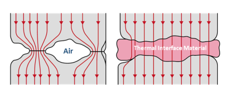 熱導体原理